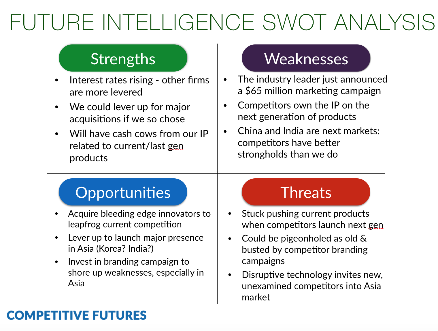 SunTrust Banks SWOT Analysis / Matrix