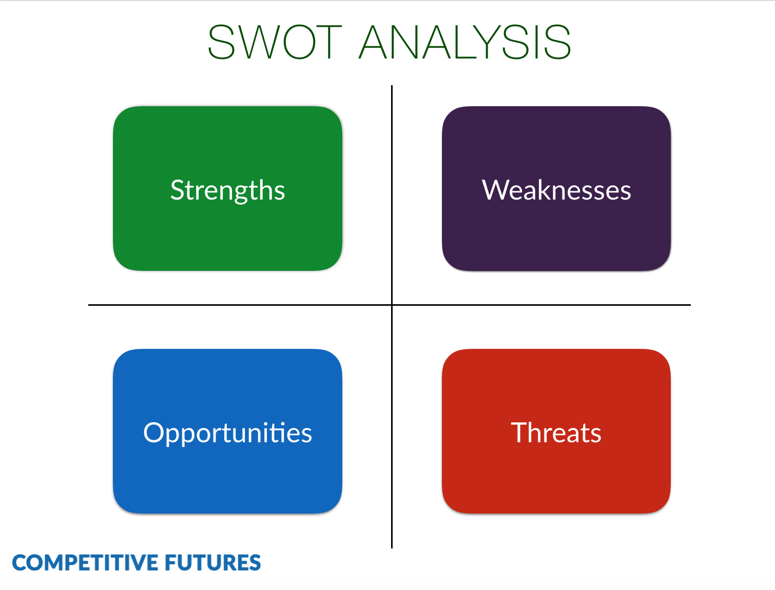 swot analysis of a date with Sign-up for a month's trial of the mind tools club by midnight, may 10 and get the make time for success workbook free find out more 1 day to go.